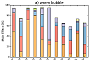 warm_bubble