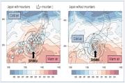 Umwandlung Wirbelstürme-Potentielle Temperatur