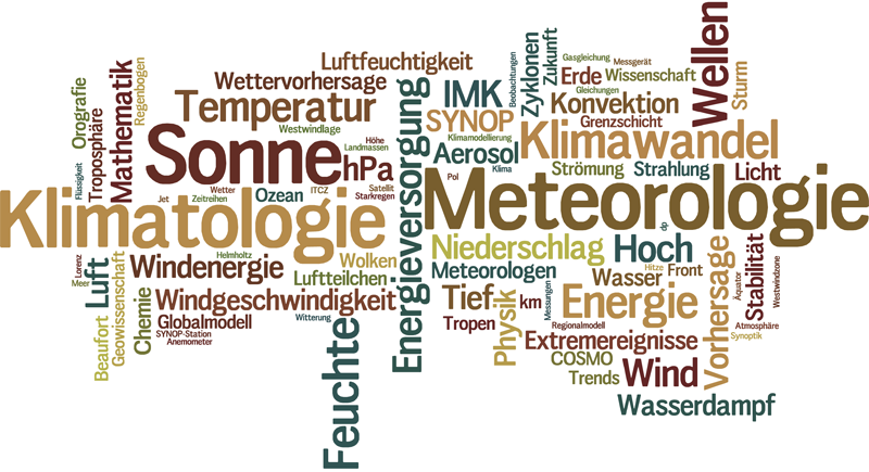 Meteo Wordle